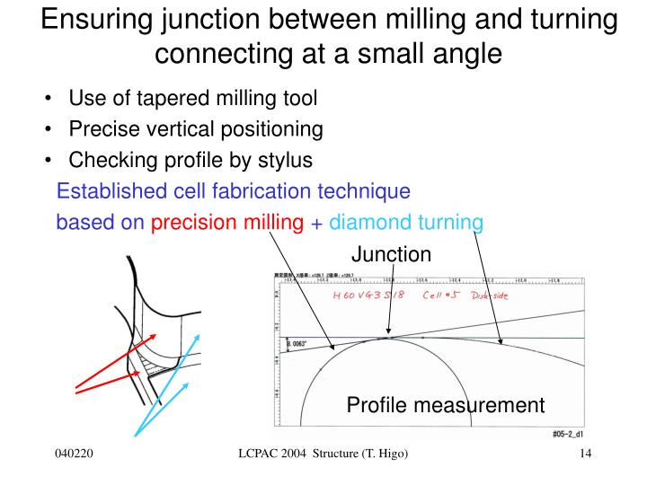 Ensuring junction between milling and turning connecting at a small angle