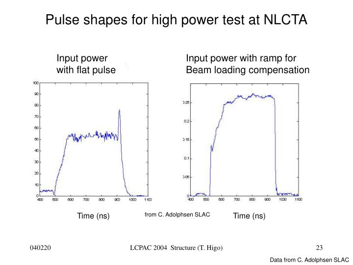Pulse shapes for high power test at NLCTA