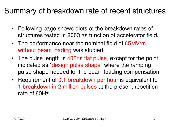 Summary of breakdown rate of recent structures