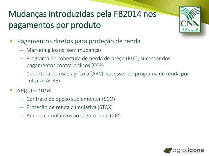 Mudanças introduzidas pela FB2014 nos pagamentos por produto