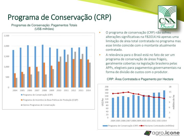 Programa de Conservação (CRP)