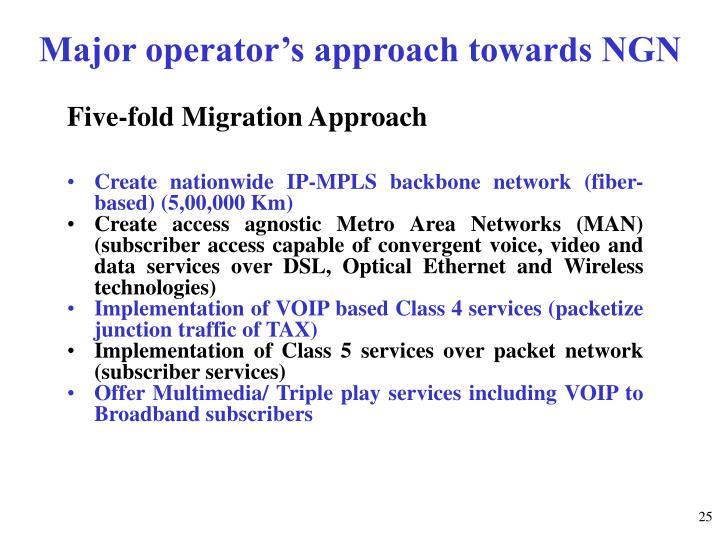 Major operator's approach towards NGN