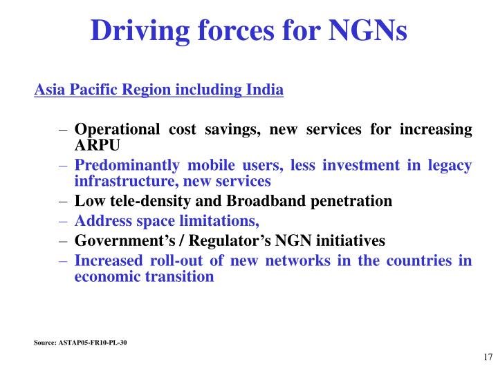 Driving forces for NGNs