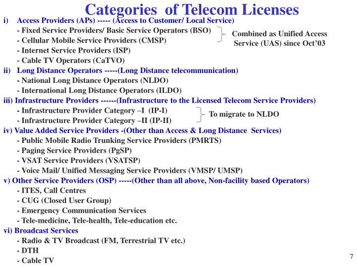 Categories  of Telecom Licenses