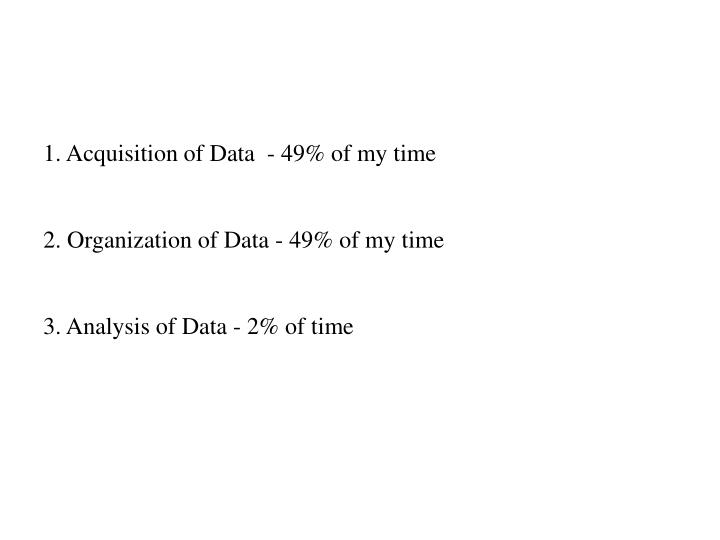 1. Acquisition of Data  - 49% of my time