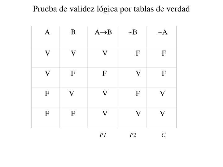 Prueba de validez lógica por tablas de verdad