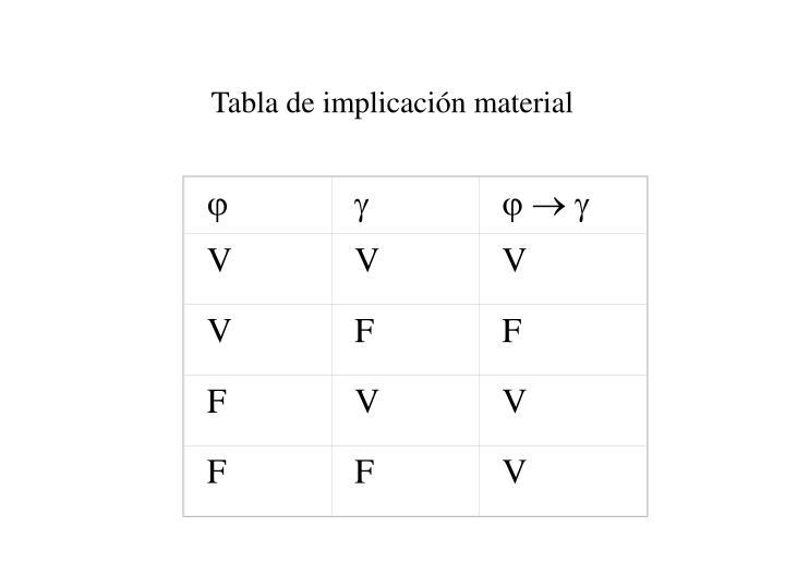 Tabla de implicación material