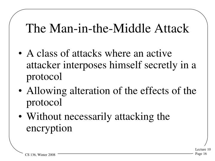 The Man-in-the-Middle Attack