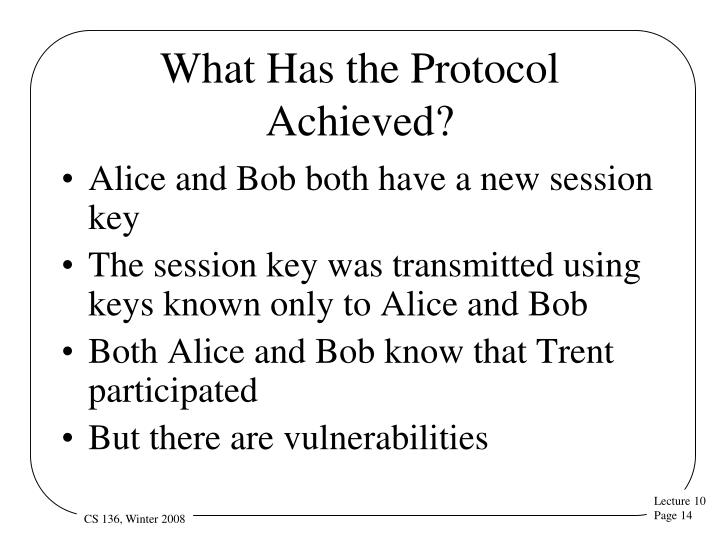 What Has the Protocol Achieved?