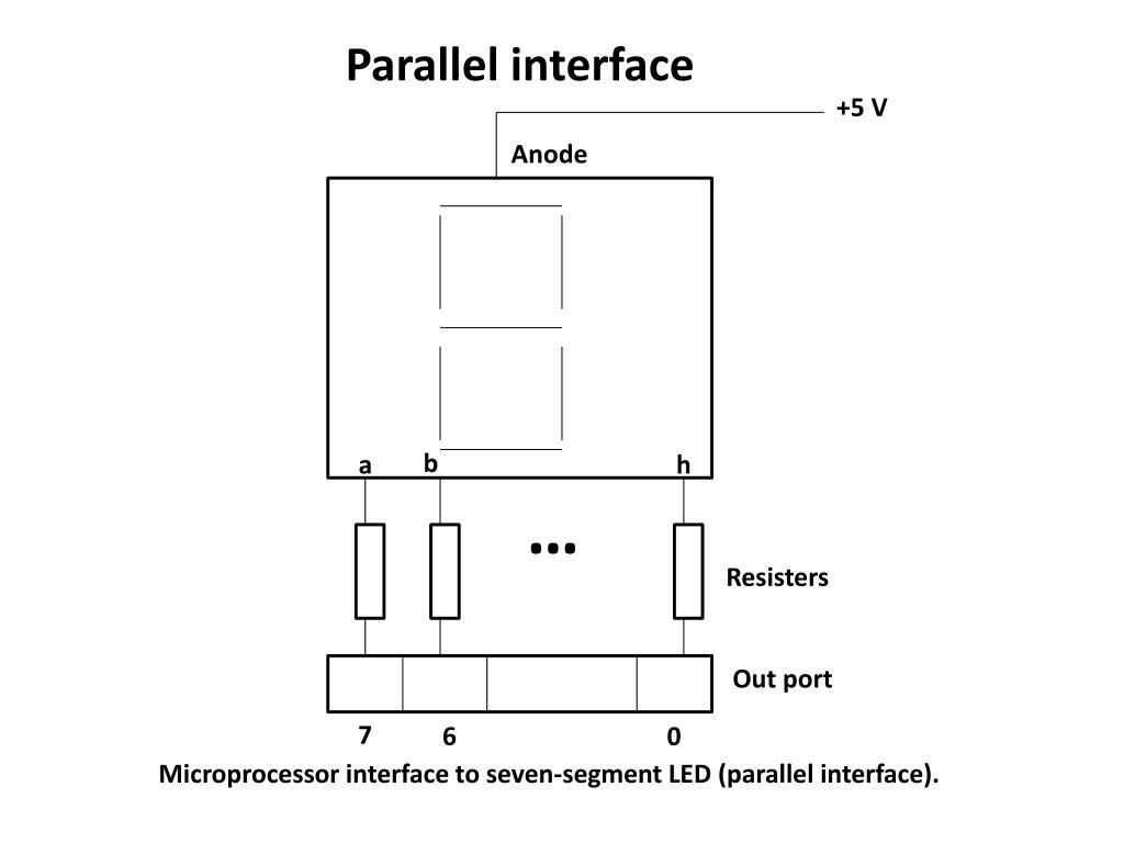 PPT - 8051 I/O Interfacing PowerPoint Presentation - ID:5734393