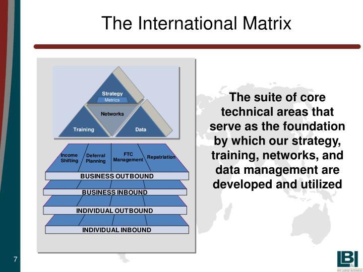 The International Matrix