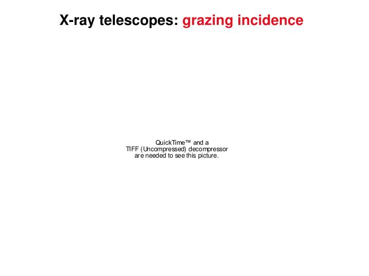 X-ray telescopes: