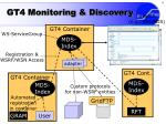 gt4 monitoring discovery