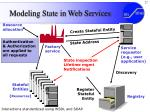 modeling state in web services1