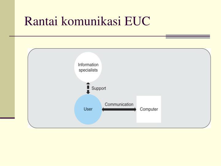 Rantai komunikasi EUC