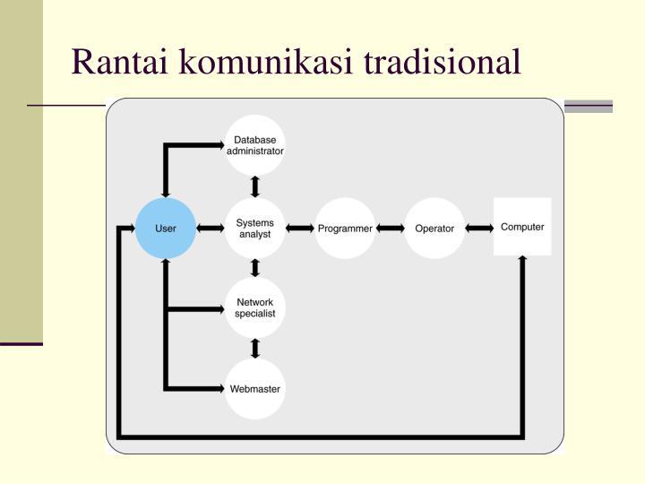 Rantai komunikasi tradisional