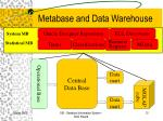 metabase and data warehouse