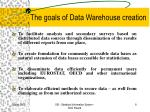 the goal s of data warehouse creation