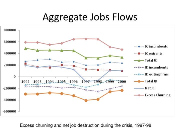 Aggregate Jobs Flows