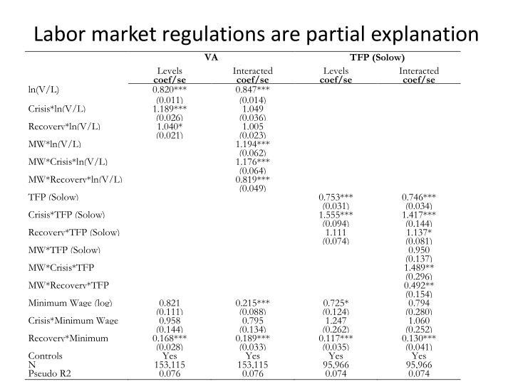 Labor market regulations are partial explanation