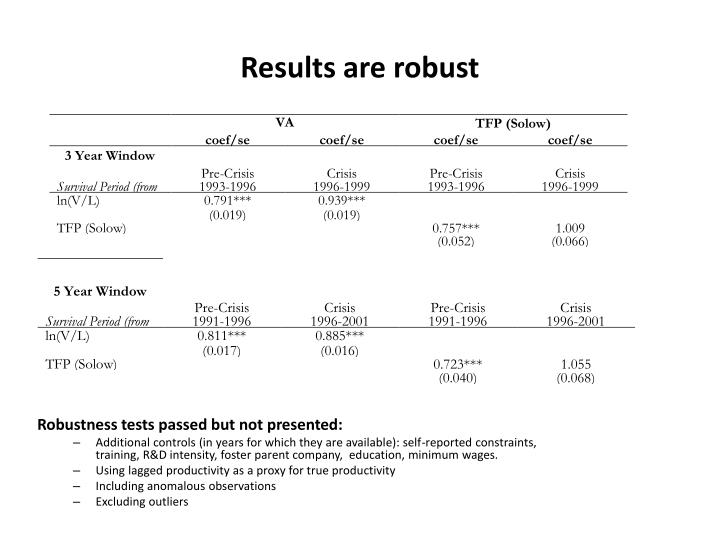 Results are robust