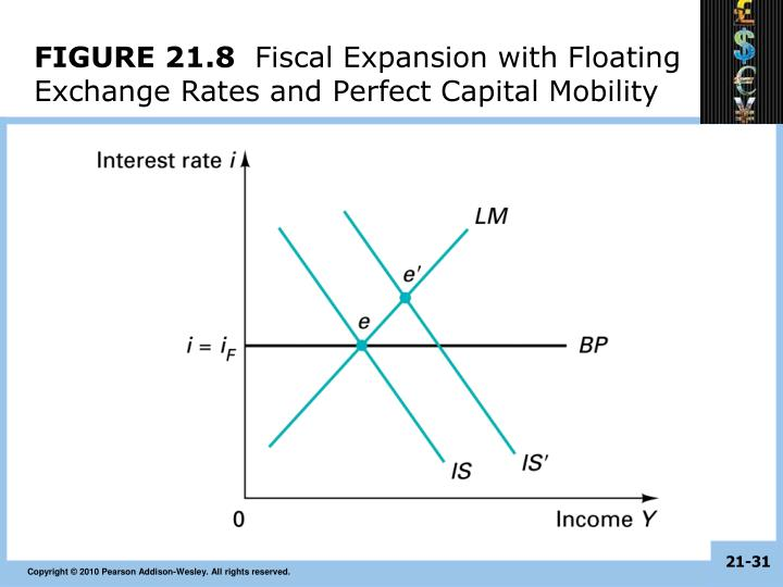 a review of floating exchange rates the only viable solution Brazilian strategy for managing the risk intervention but even in a floating exchange rate regime as a viable approach to solve optimal impulse control.