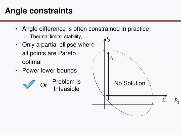 Angle constraints