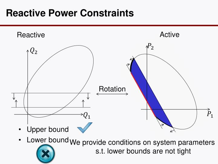 Reactive Power Constraints