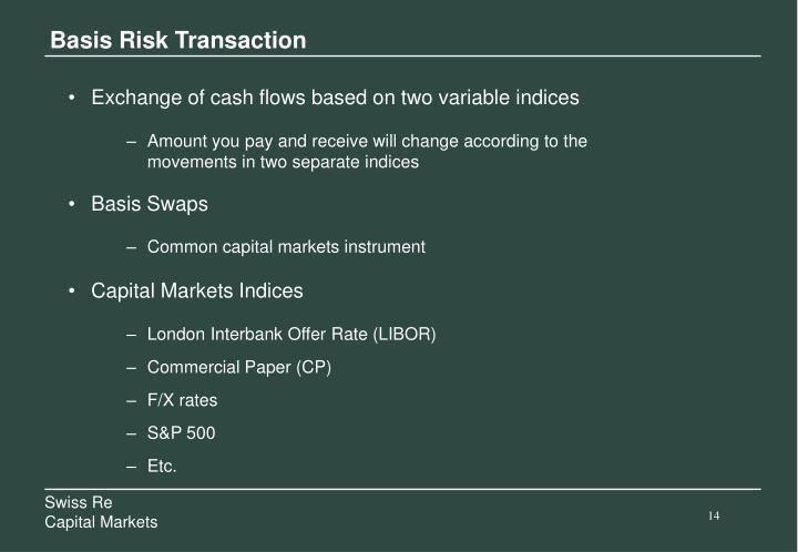Basis Risk Transaction