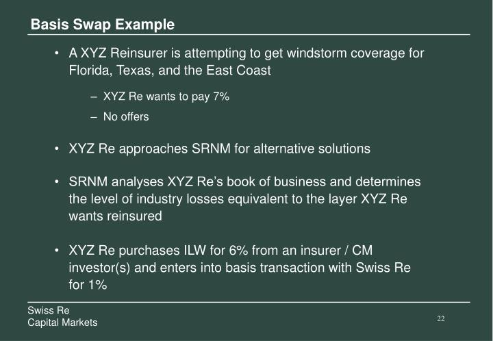 Basis Swap Example