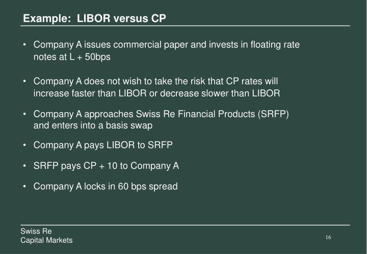 Example:  LIBOR versus CP
