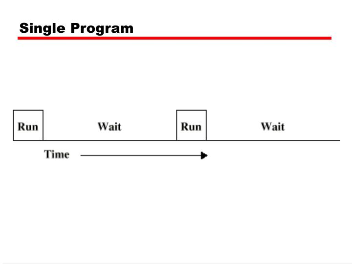 Single Program
