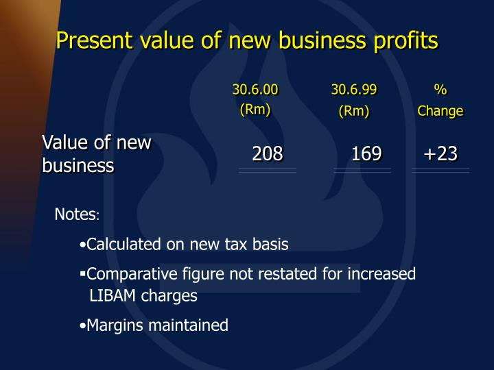 Present value of new business profits