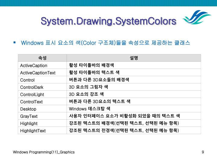System.Drawing.SystemColors