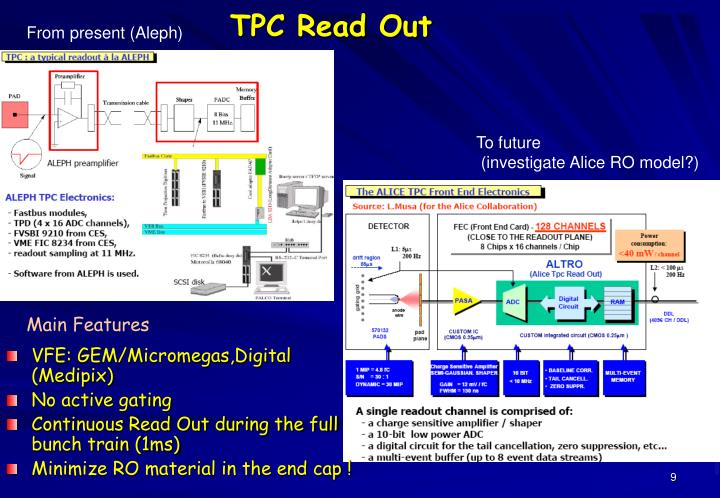 TPC Read Out