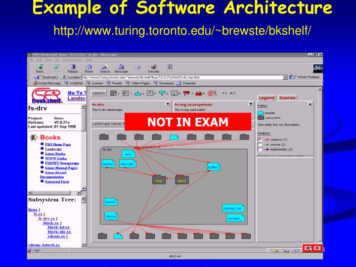 Example of Software Architecture