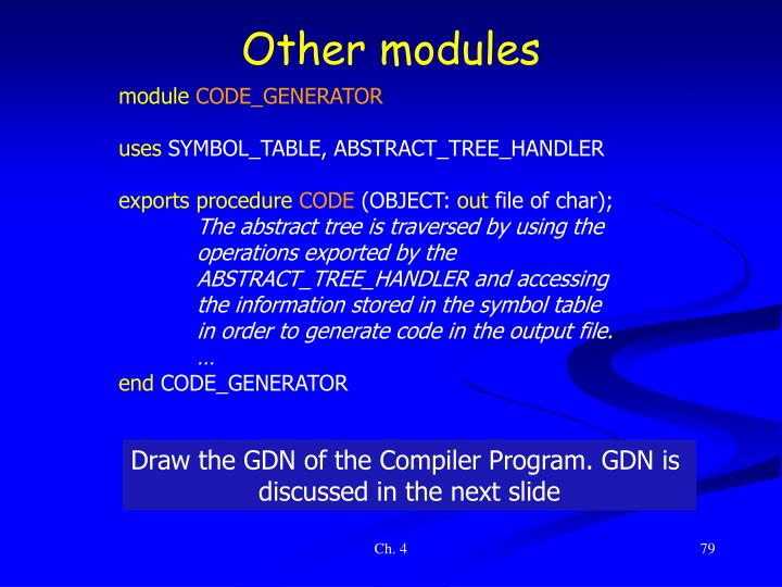 Other modules