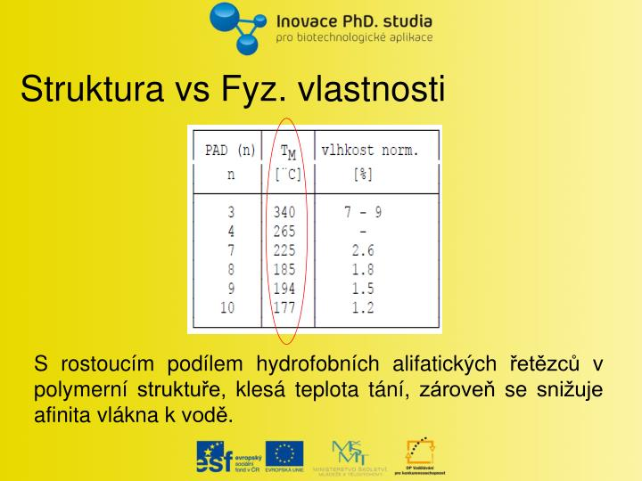 Struktura vs Fyz. vlastnosti