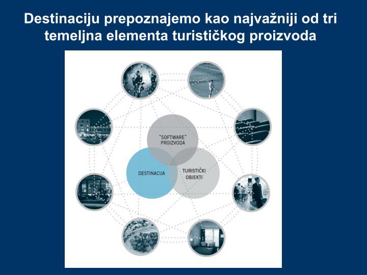 Destinaciju prepoznajemo kao najvažniji od tri temeljna elementa turističkog proizvoda