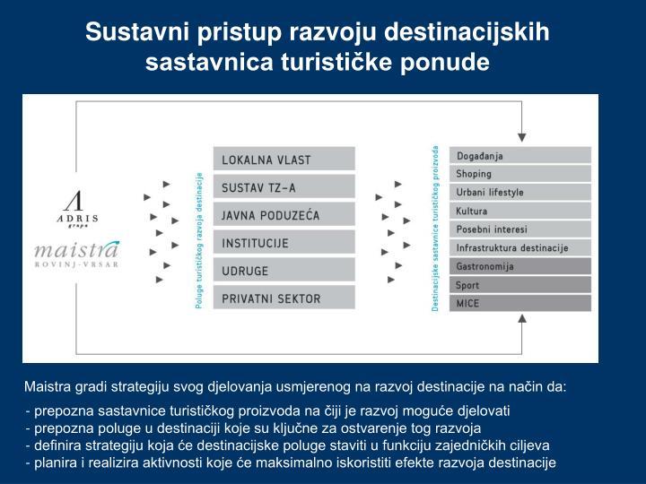 Sustavni pristup razvoju destinacijskih sastavnica turističke ponude