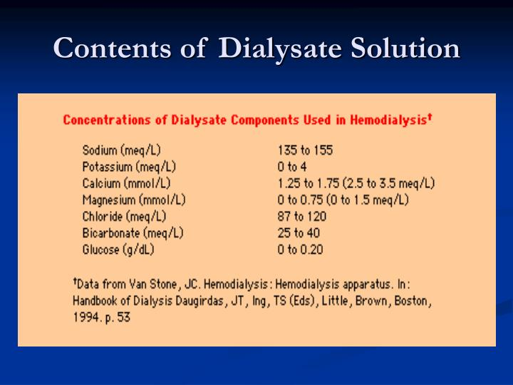 Contents Of Dialysate Solution