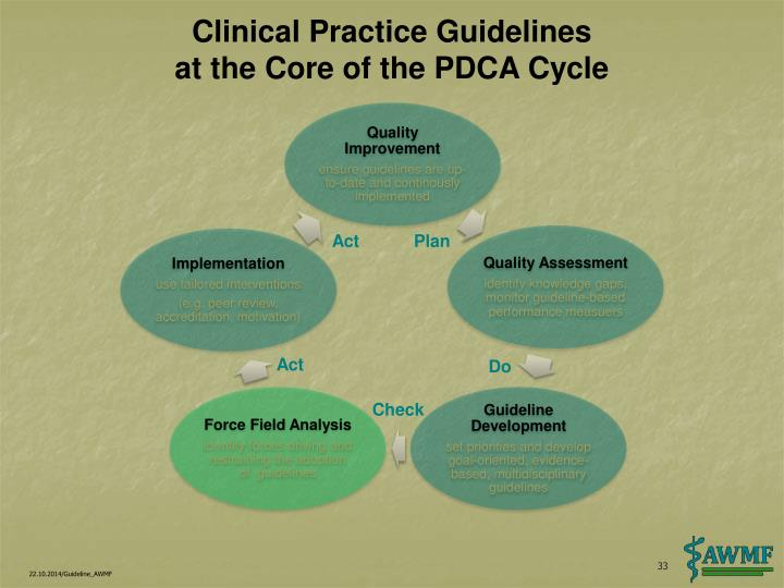 assessment for quality improvement Toronto children's services, home child care assessment for quality improvement, 2016 section four: food management assessment|hcc 1 meal/menu planning.