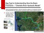 key tool to understanding h ow the basin functions chehalis river hydraulic model