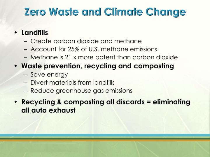 Zero Waste and Climate Change