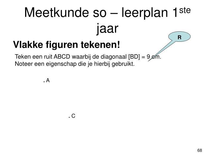 Meetkunde so – leerplan 1