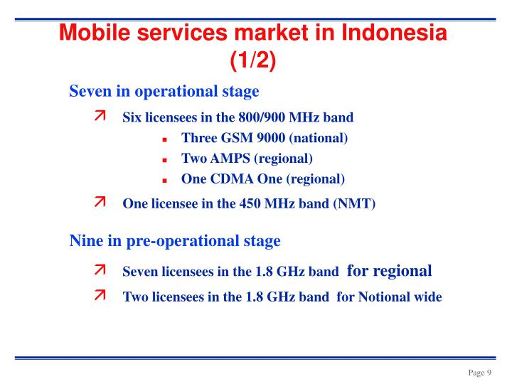 Mobile services market in Indonesia  (1/2)