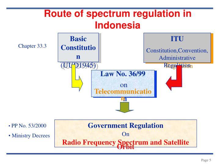 Route of spectrum regulation in Indonesia