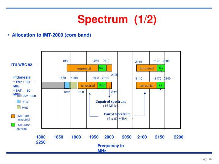 Spectrum  (1/2)