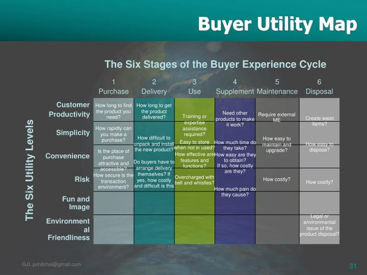 brief buyers utility map of facbook