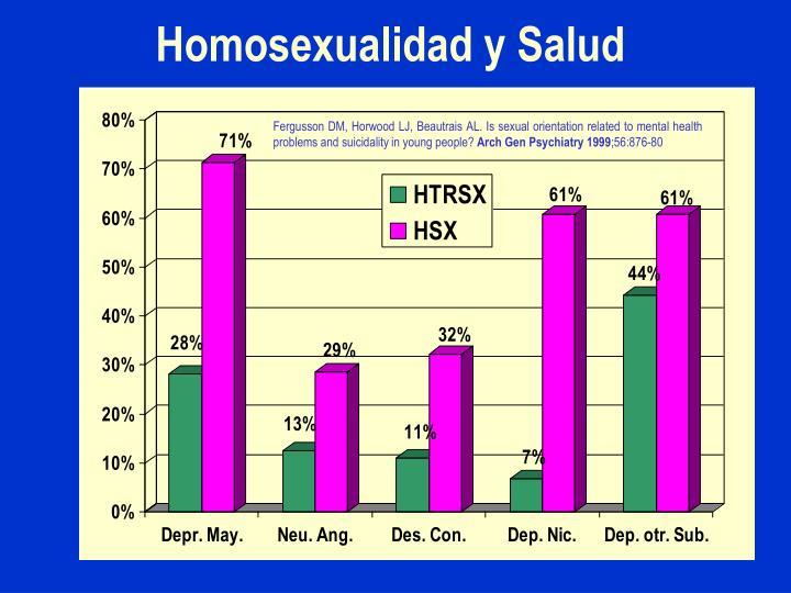 Homosexualidad y Salud